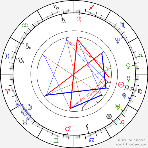 Hugh Grant astro natal birth chart, Hugh Grant horoscope, astrology