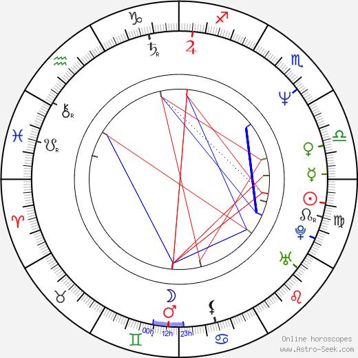 Jacek Lenartowicz birth chart, Jacek Lenartowicz astro natal horoscope, astrology