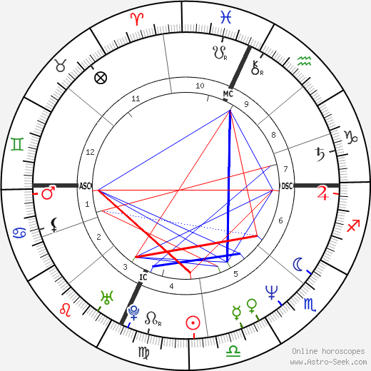 Jack Pierson astro natal birth chart, Jack Pierson horoscope, astrology