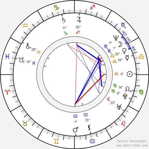 Jason Carter birth chart, biography, wikipedia 2019, 2020
