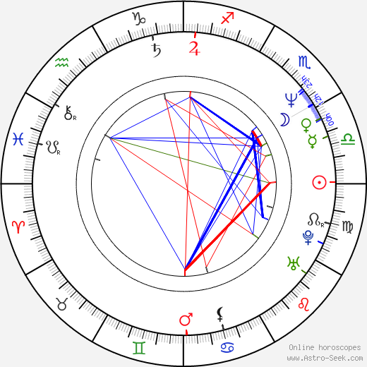 Jason Carter astro natal birth chart, Jason Carter horoscope, astrology