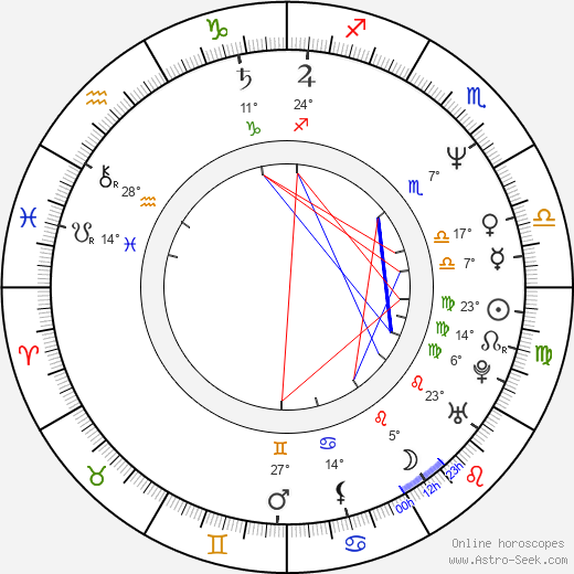 Jayne Brook birth chart, biography, wikipedia 2019, 2020