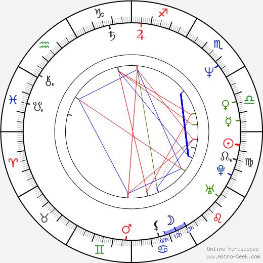 Jimmy Bridges birth chart, Jimmy Bridges astro natal horoscope, astrology