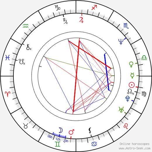 Jiří Soukup tema natale, oroscopo, Jiří Soukup oroscopi gratuiti, astrologia