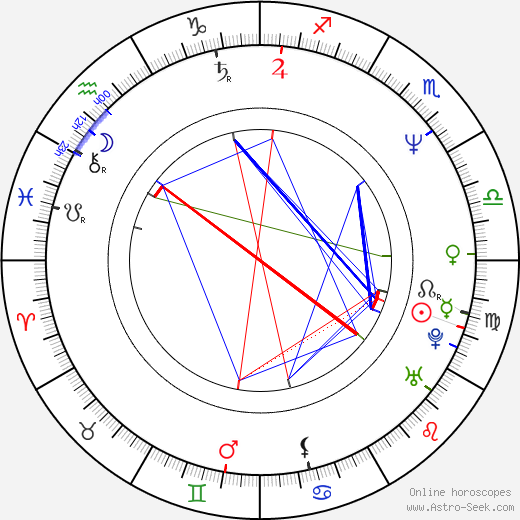 Jocelyn Moorhouse tema natale, oroscopo, Jocelyn Moorhouse oroscopi gratuiti, astrologia