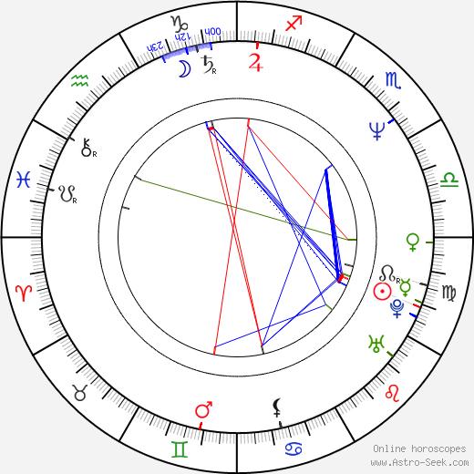 Joseph Williams astro natal birth chart, Joseph Williams horoscope, astrology