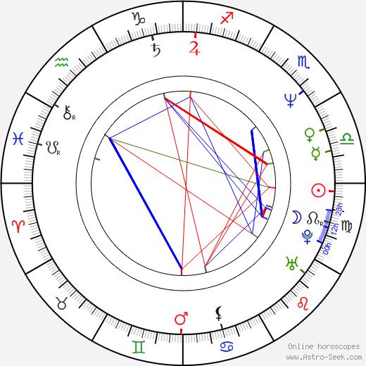 Mario Batali день рождения гороскоп, Mario Batali Натальная карта онлайн