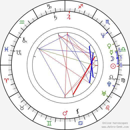 Mary Mara tema natale, oroscopo, Mary Mara oroscopi gratuiti, astrologia