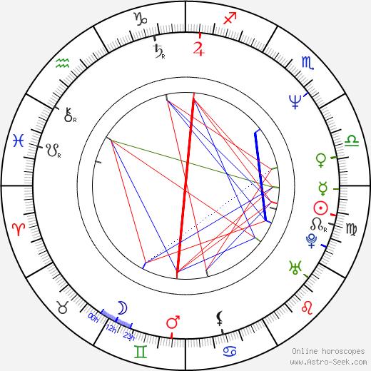 Mayo Suzukaze tema natale, oroscopo, Mayo Suzukaze oroscopi gratuiti, astrologia