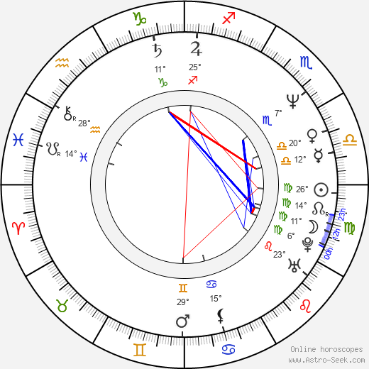 Michael Skakel tema natale, biography, Biografia da Wikipedia 2020, 2021