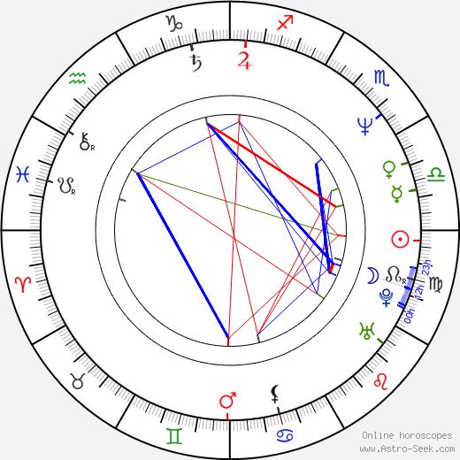 Michael Skakel tema natale, oroscopo, Michael Skakel oroscopi gratuiti, astrologia