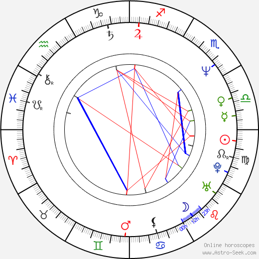 Mike Mignola birth chart, Mike Mignola astro natal horoscope, astrology