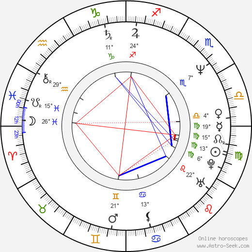 Oliver Parker birth chart, biography, wikipedia 2020, 2021