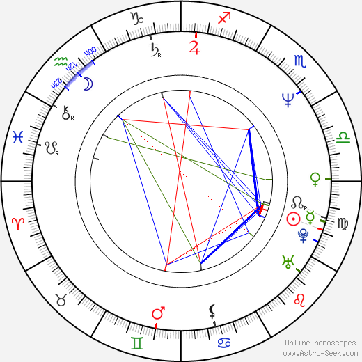 Otto Chaloupka tema natale, oroscopo, Otto Chaloupka oroscopi gratuiti, astrologia