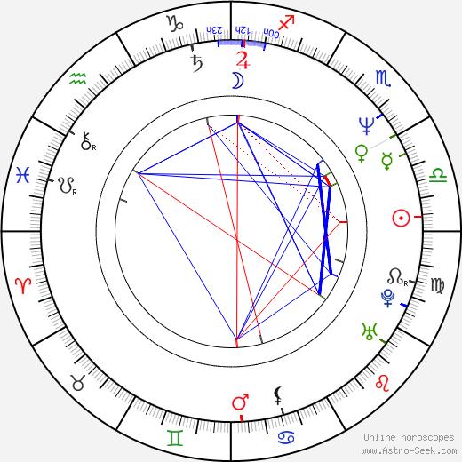 Patrick Winczewski tema natale, oroscopo, Patrick Winczewski oroscopi gratuiti, astrologia