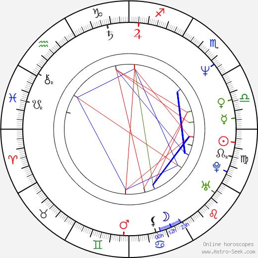 Rider McDowell tema natale, oroscopo, Rider McDowell oroscopi gratuiti, astrologia