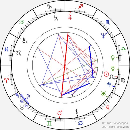 Rod McLachlan tema natale, oroscopo, Rod McLachlan oroscopi gratuiti, astrologia