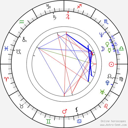 Scott Baio astro natal birth chart, Scott Baio horoscope, astrology