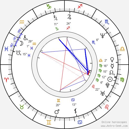 Steve Adams birth chart, biography, wikipedia 2020, 2021