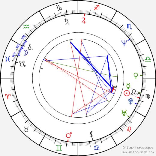 Steve Adams birth chart, Steve Adams astro natal horoscope, astrology