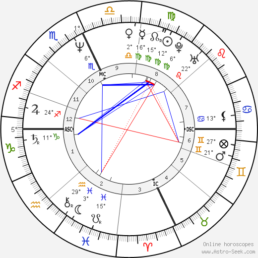 William Kennedy Smith birth chart, biography, wikipedia 2018, 2019