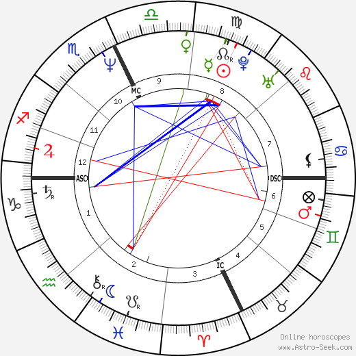 William Kennedy Smith astro natal birth chart, William Kennedy Smith horoscope, astrology