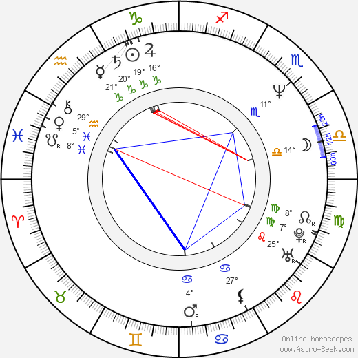 Al Jean birth chart, biography, wikipedia 2019, 2020