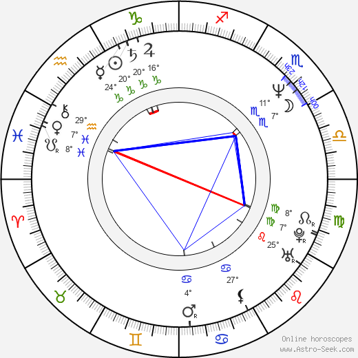 Bernard Yerlès birth chart, biography, wikipedia 2019, 2020