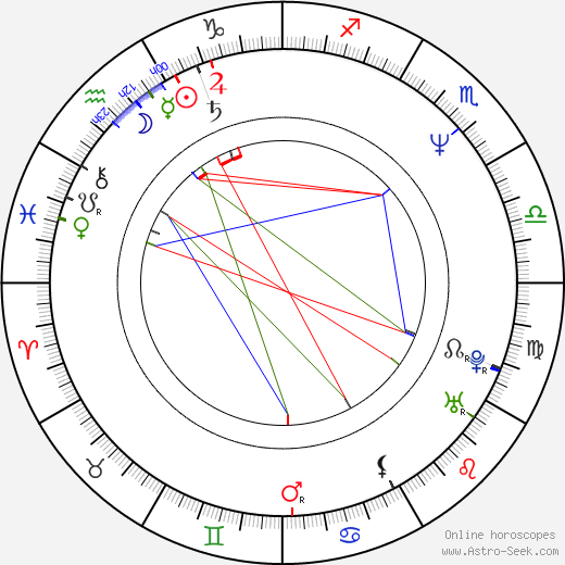 Brian Helgeland birth chart, Brian Helgeland astro natal horoscope, astrology