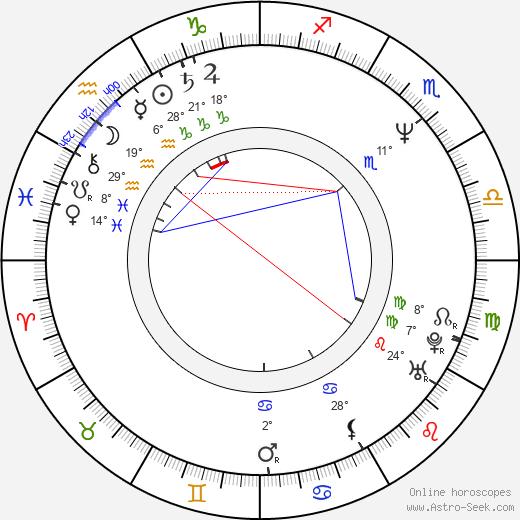 Carmen Tănase birth chart, biography, wikipedia 2020, 2021
