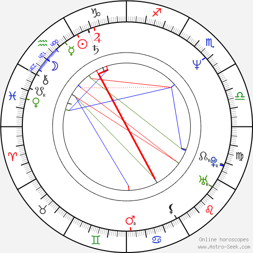 Carmen Tănase birth chart, Carmen Tănase astro natal horoscope, astrology