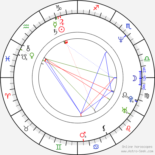Cezary Domagala birth chart, Cezary Domagala astro natal horoscope, astrology