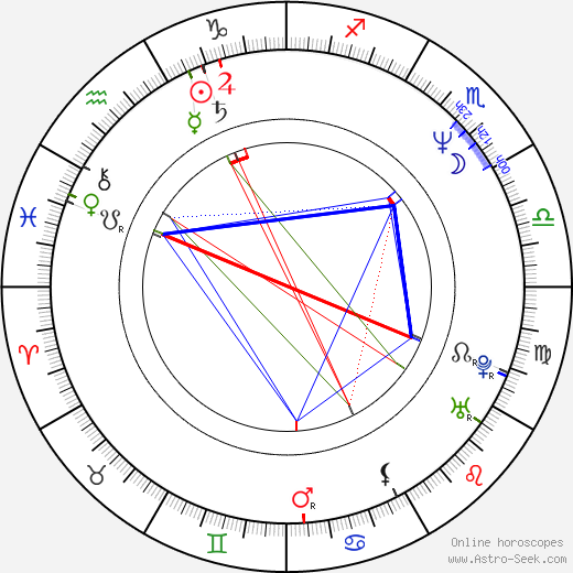 Enikő Eszenyi astro natal birth chart, Enikő Eszenyi horoscope, astrology