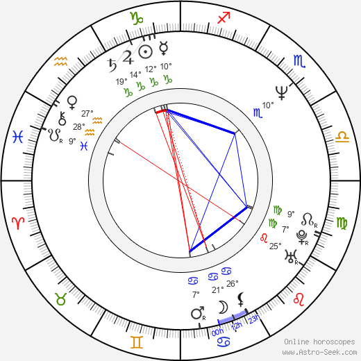 Gabrielle Carteris birth chart, biography, wikipedia 2018, 2019