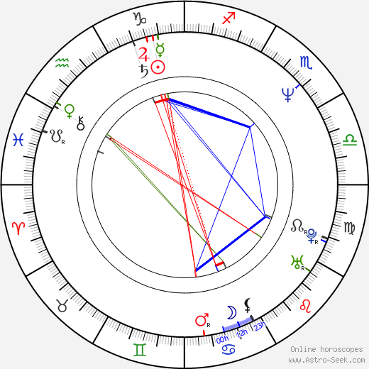 Gabrielle Carteris astro natal birth chart, Gabrielle Carteris horoscope, astrology