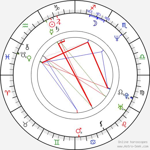 Julia Louis-Dreyfus astro natal birth chart, Julia Louis-Dreyfus horoscope, astrology