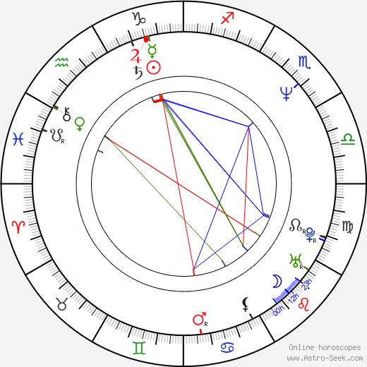 Lee Curreri birth chart, Lee Curreri astro natal horoscope, astrology