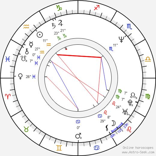 Lloyd Cole birth chart, biography, wikipedia 2020, 2021