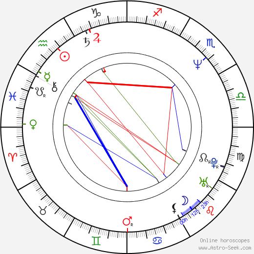 Lloyd Cole birth chart, Lloyd Cole astro natal horoscope, astrology