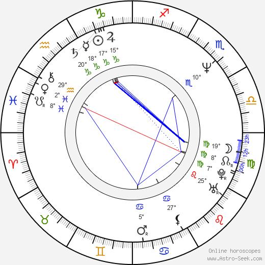 Mark Allen Shepherd birth chart, biography, wikipedia 2019, 2020