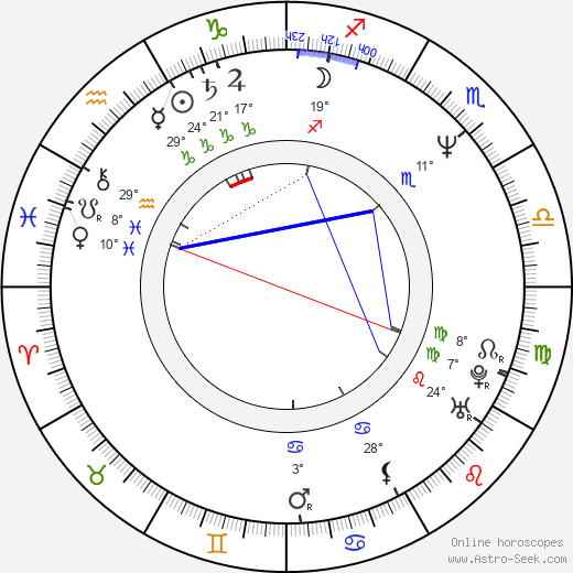 Mike Tramp birth chart, biography, wikipedia 2019, 2020