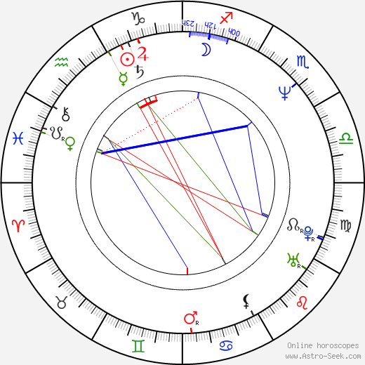 Mike Tramp astro natal birth chart, Mike Tramp horoscope, astrology