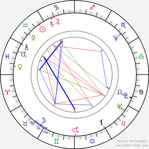 Niki Stein birth chart, Niki Stein astro natal horoscope, astrology