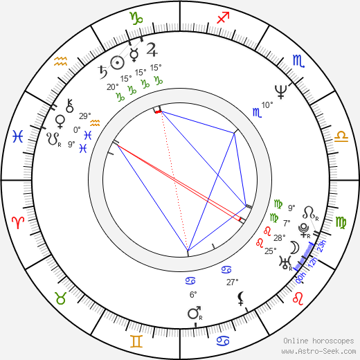Pomaika'i Brown birth chart, biography, wikipedia 2019, 2020