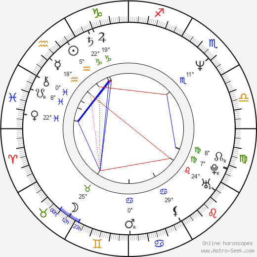 Richard Medek birth chart, biography, wikipedia 2020, 2021