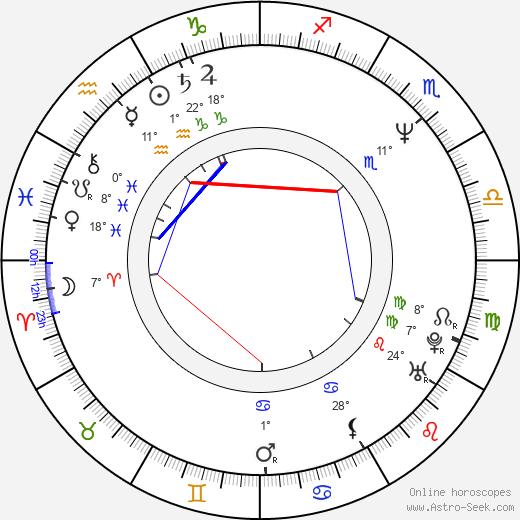 Rick Johnson birth chart, biography, wikipedia 2020, 2021