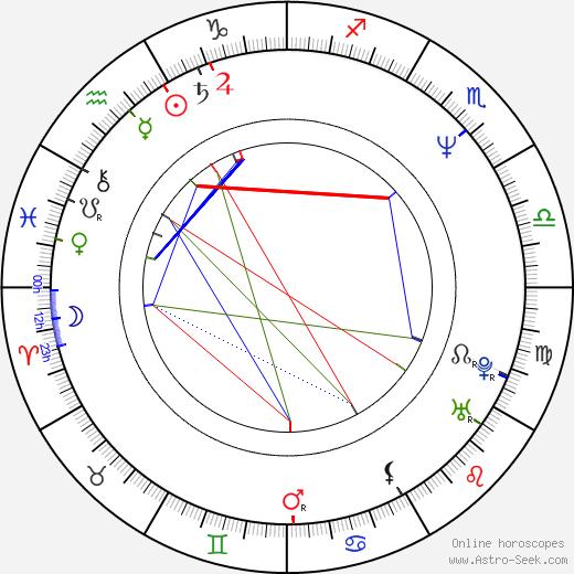 Rick Johnson birth chart, Rick Johnson astro natal horoscope, astrology