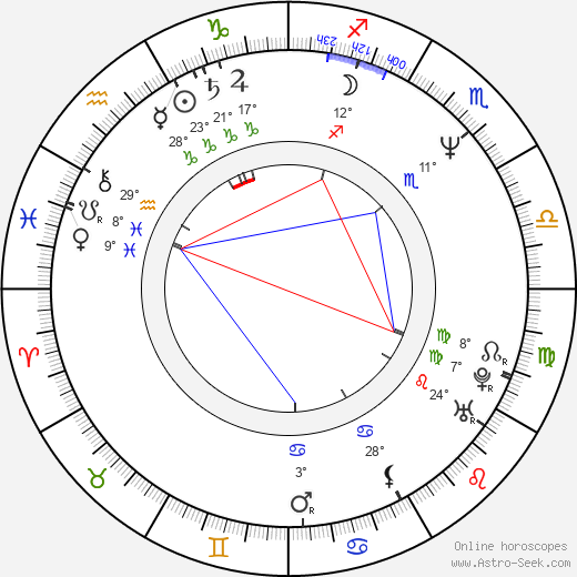 Rob Hall birth chart, biography, wikipedia 2018, 2019