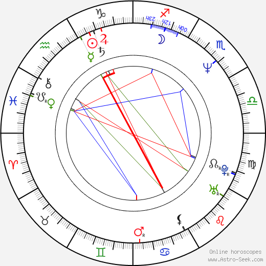 Rob Hall astro natal birth chart, Rob Hall horoscope, astrology