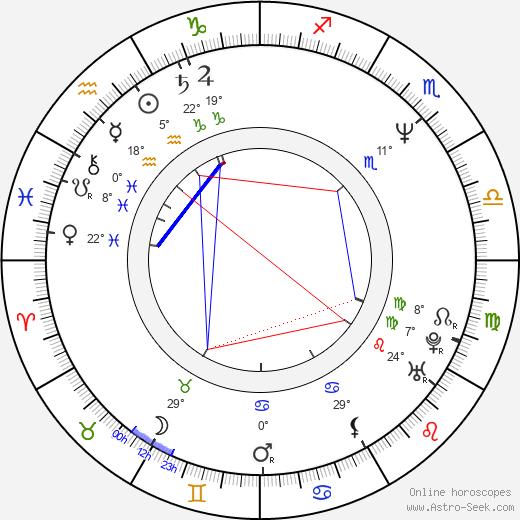 Roger Yuan birth chart, biography, wikipedia 2020, 2021
